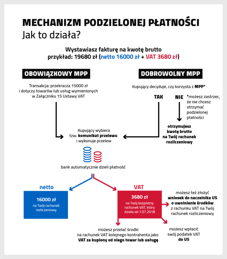 Biuro Rachunkowe Benefito Magdalena Dudziak kadry płace